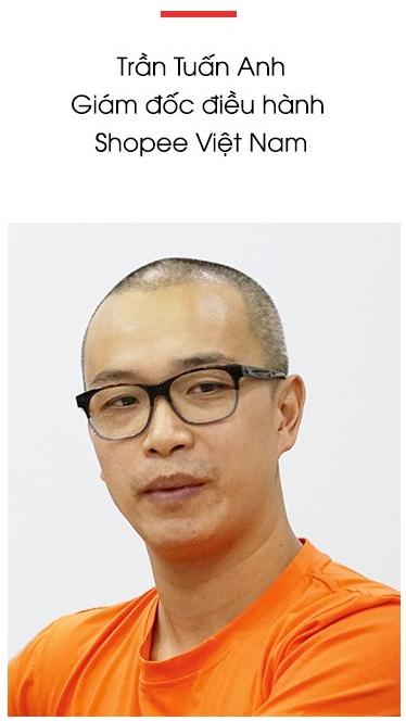 Trần Tuấn Anh